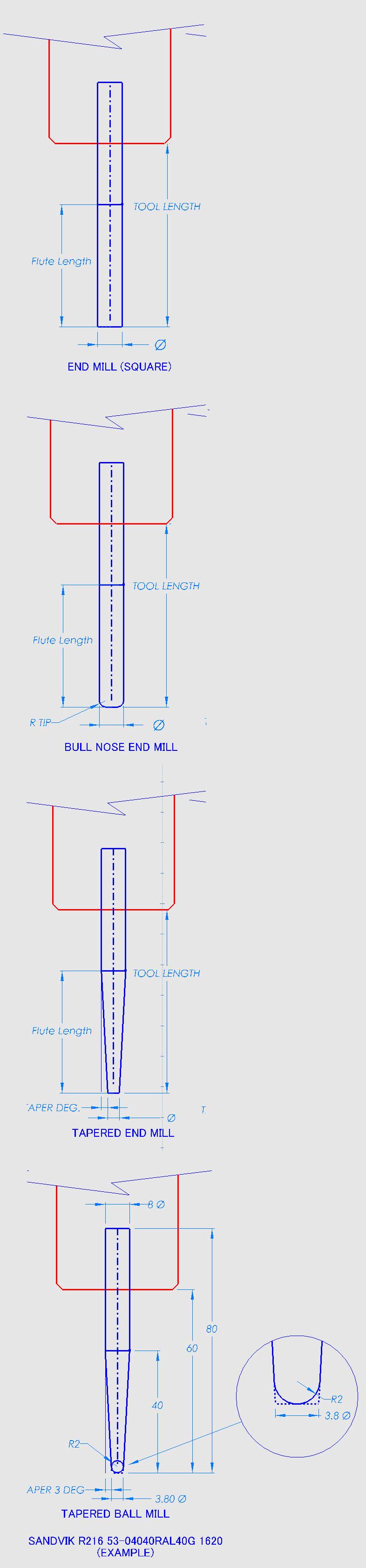 tool dimensions